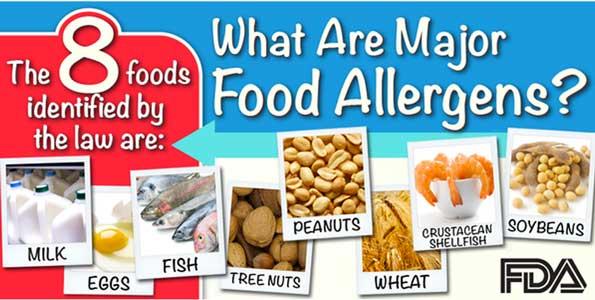 Food Allergens FDA