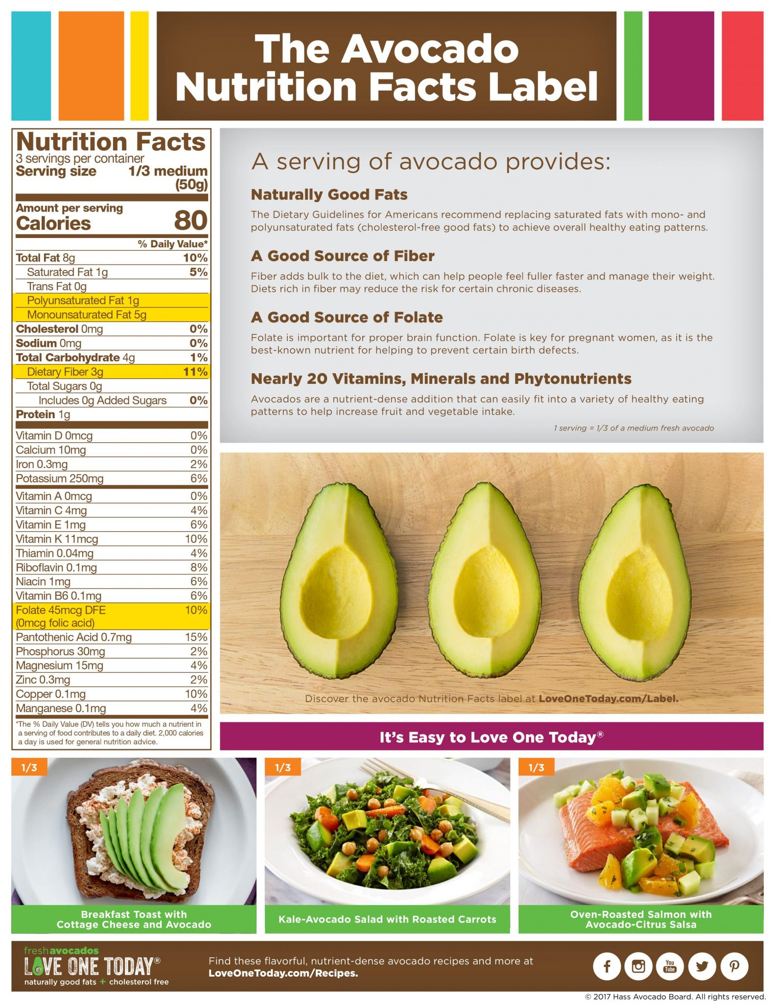 Avocado nutrition fact label