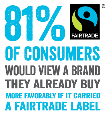 81 percent fair trade infographic